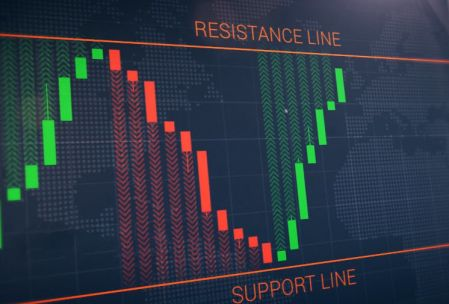 Strategia della linea di rimbalzo sulla piattaforma Binarium