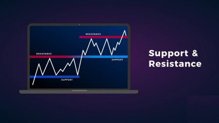 Guida per identificare quando il prezzo vuole uscire dal supporto/resistenza su Binarium e le azioni da intraprendere